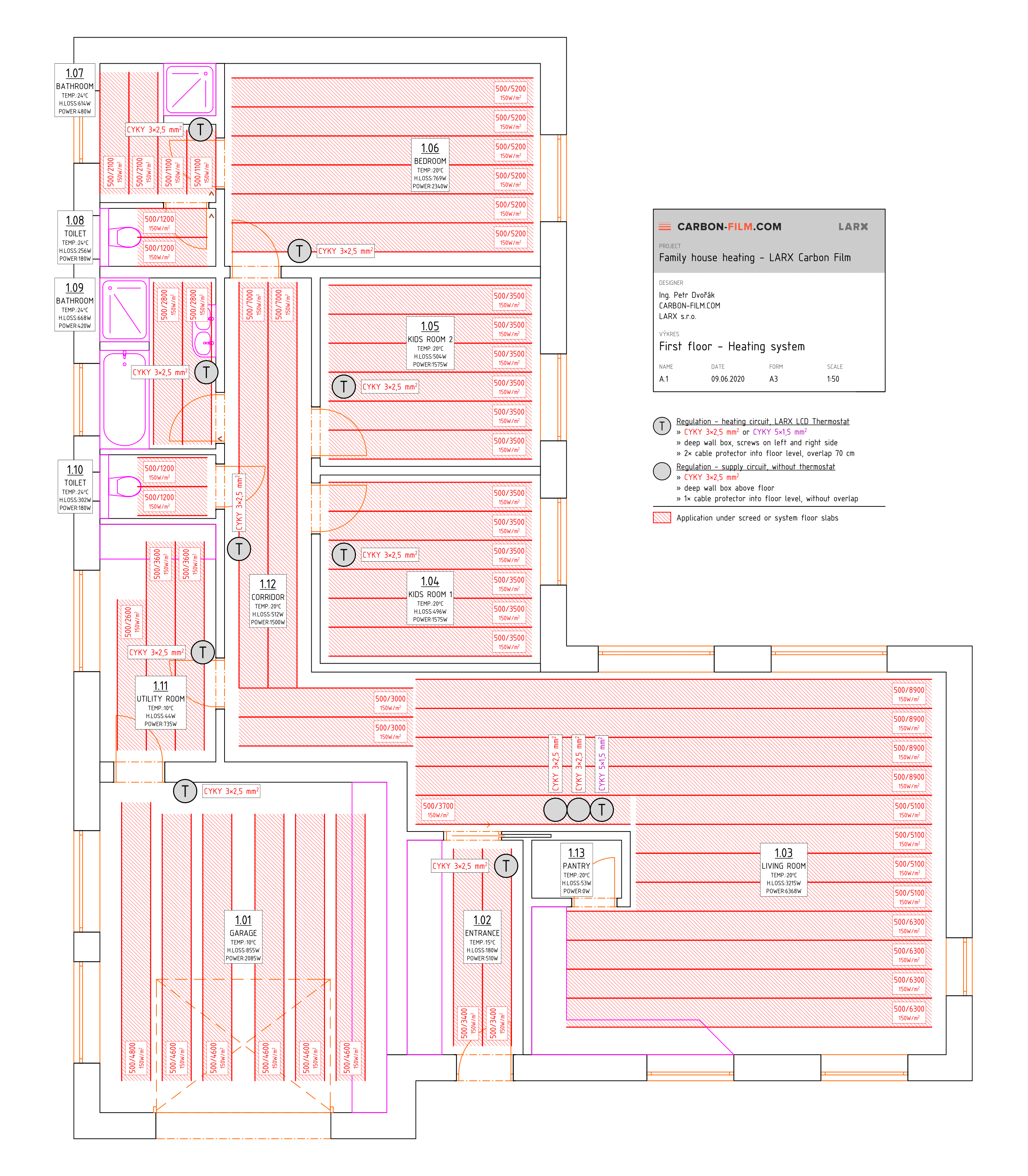 LARX CARBON-FILM.COM heating system for designers